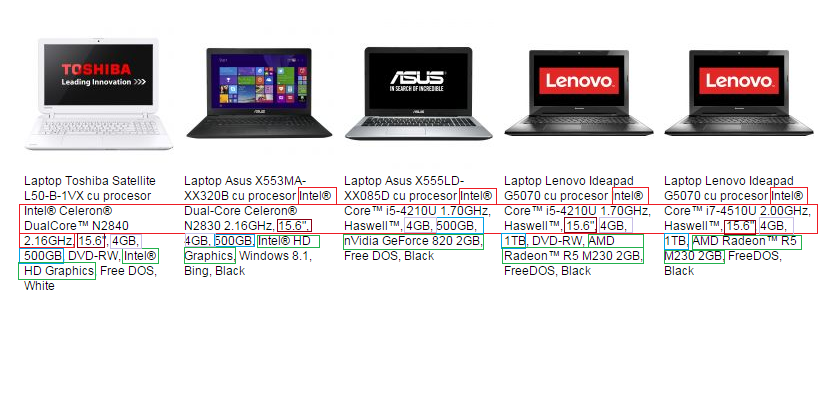 Laptop compare