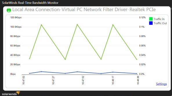 solarwinds-real-time-bandwidth-monitor