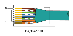 RJ-45_TIA-568B_Left