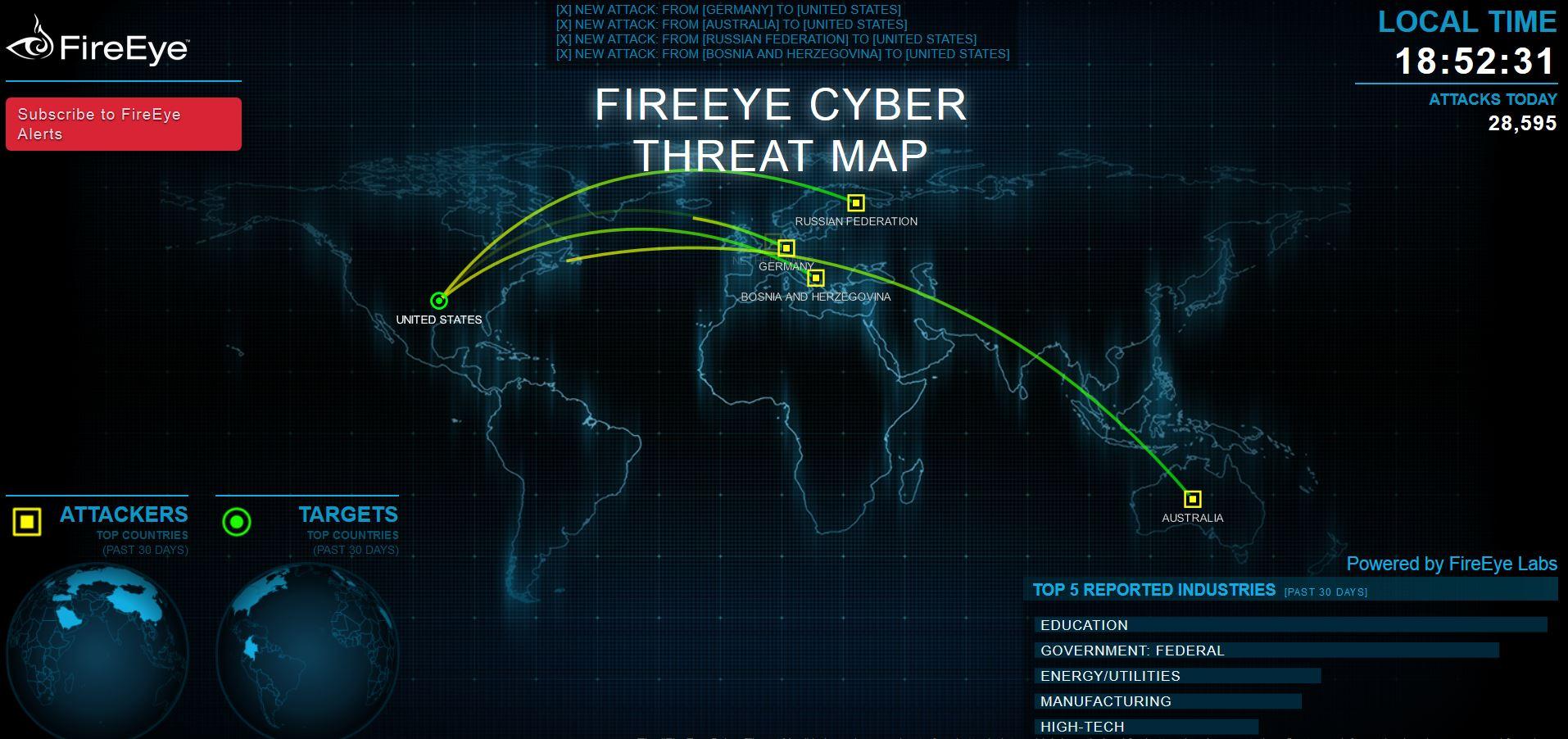 atacuri informatice2