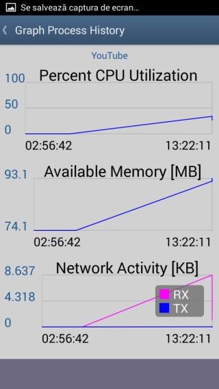 cum sa monitorizezi aplicatiile din android5