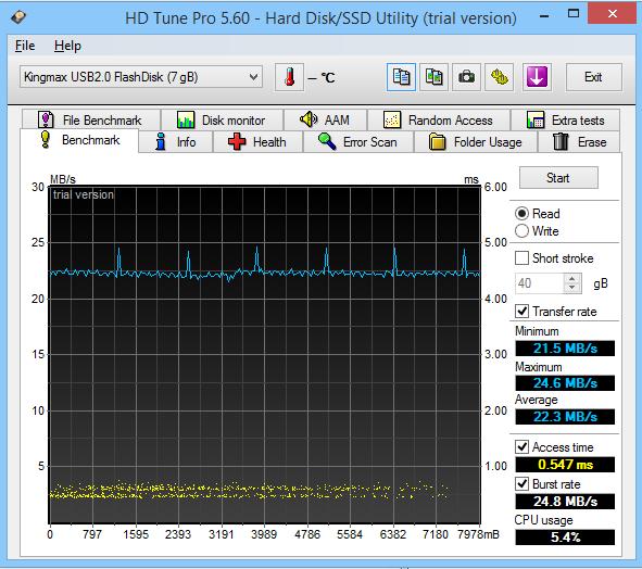 hd-tune-read-usb-benchmark