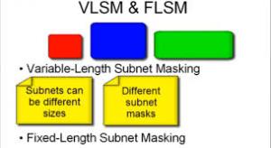 slsm/vlsm